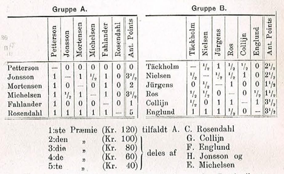 TfS 1-1904